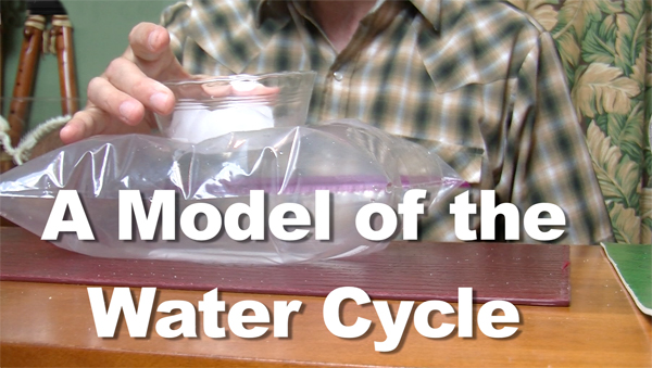 a Model of The Water Cycle